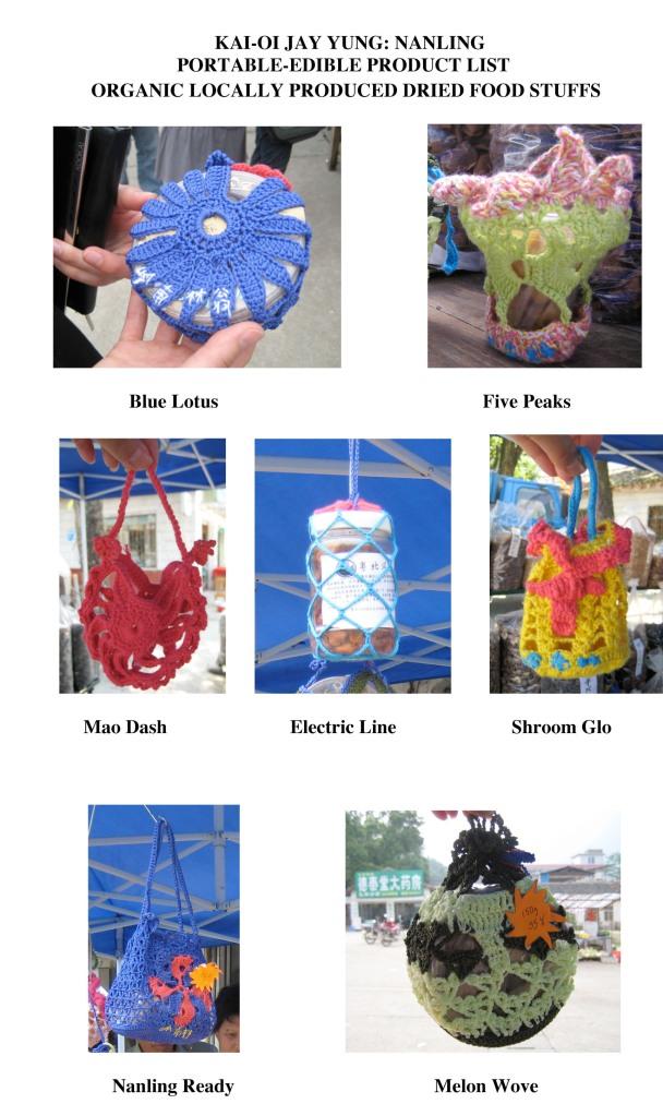 Crochet Product List 2